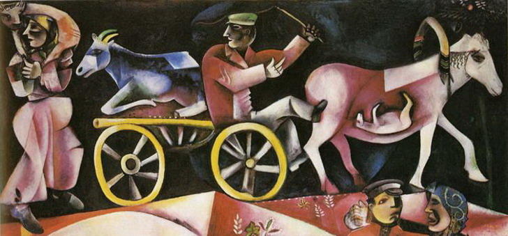 Marc Chagall. The Cattle Dealer. 1912